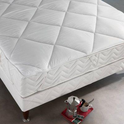 le surmatelas confort sain la redoute pickture. Black Bedroom Furniture Sets. Home Design Ideas